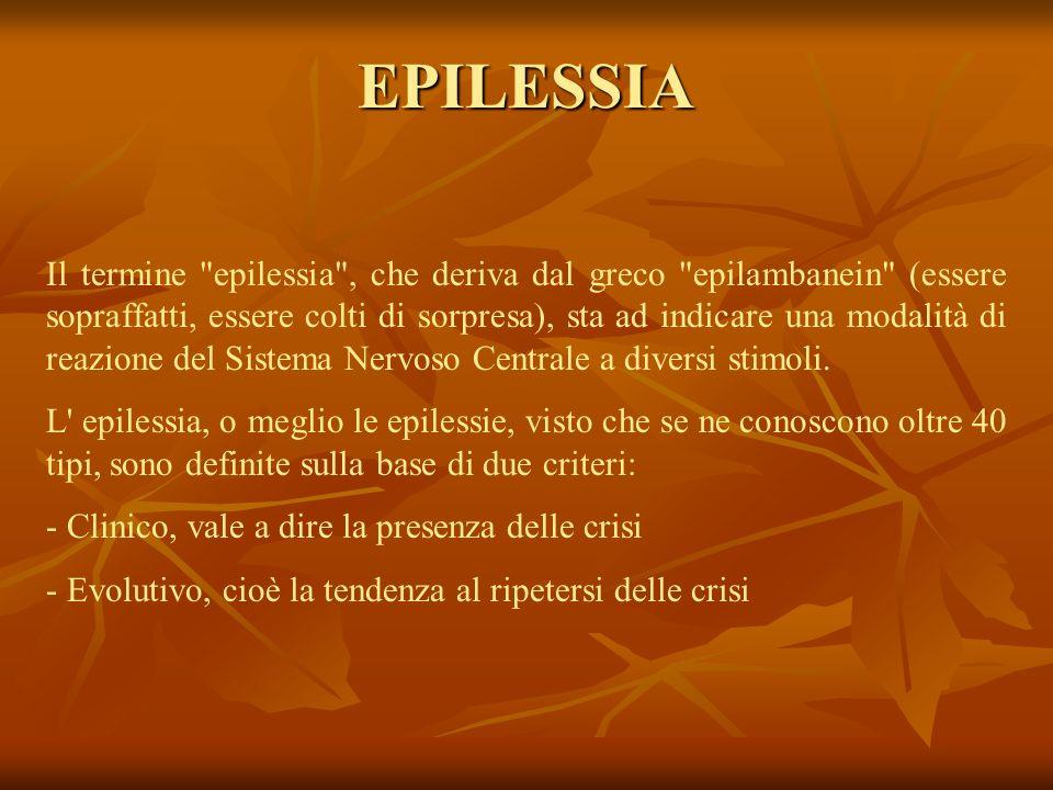 EPILESSIA Il termine