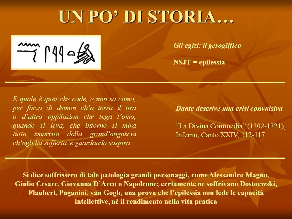 EZIOLOGIA Le epilessie interessano l 1 per cento della popolazione italiana, oltre 500.000 persone.