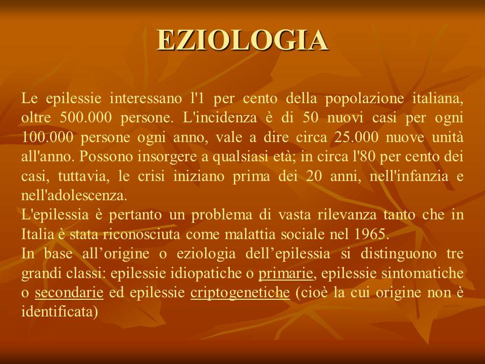 EZIOLOGIA Le epilessie interessano l'1 per cento della popolazione italiana, oltre 500.000 persone. L'incidenza è di 50 nuovi casi per ogni 100.000 pe