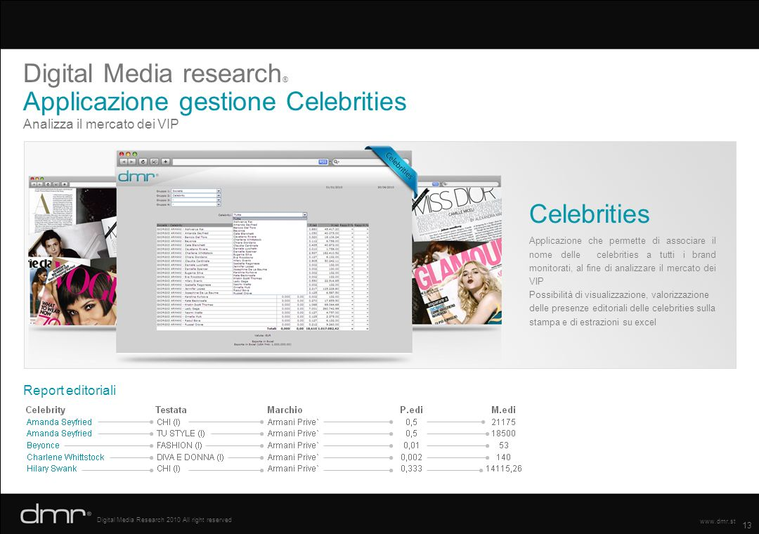 13 Digital Media Research 2010 All right reserved www.dmr.st Analizza il mercato dei VIP Digital Media research ® Applicazione gestione Celebrities Ap