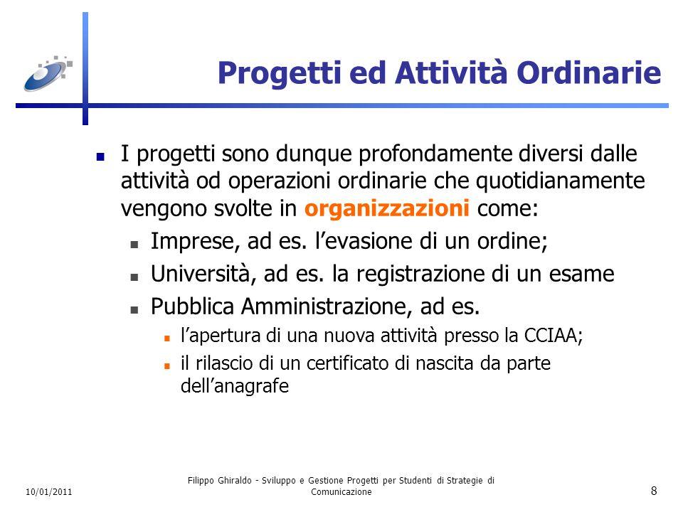 10/01/2011 Filippo Ghiraldo - Sviluppo e Gestione Progetti per Studenti di Strategie di Comunicazione 19 Un progetto è un processo 1) Avvio/strutturazione del progetto.