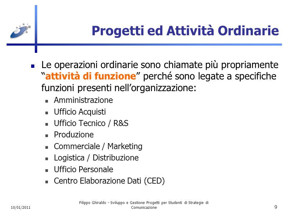 10/01/2011 Filippo Ghiraldo - Sviluppo e Gestione Progetti per Studenti di Strategie di Comunicazione 20 Un progetto è un processo 2) Pianificazione e scheduling del progetto.