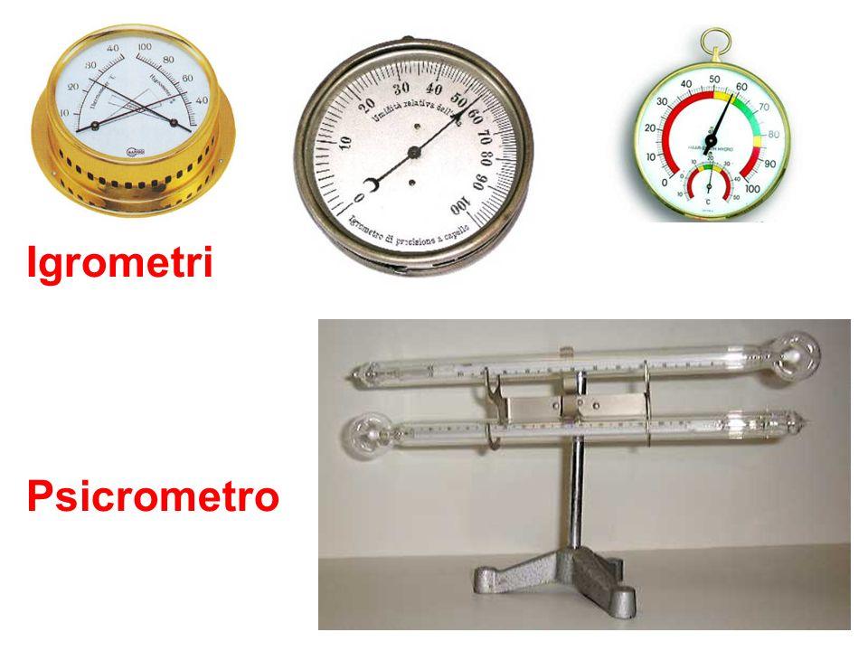 14 Igrometri Psicrometro