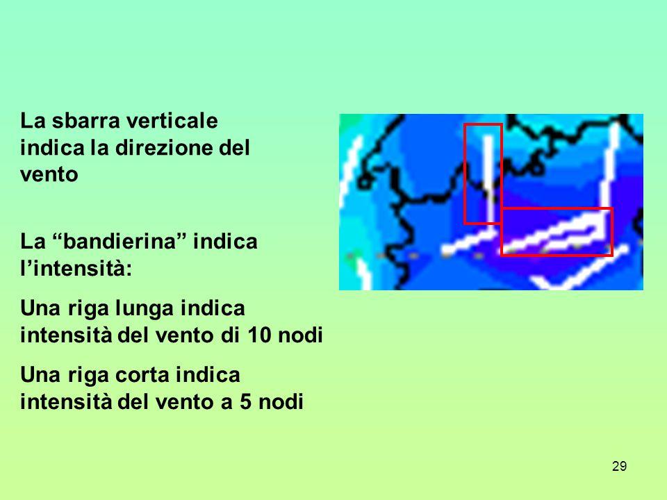 29 La sbarra verticale indica la direzione del vento La bandierina indica lintensità: Una riga lunga indica intensità del vento di 10 nodi Una riga co
