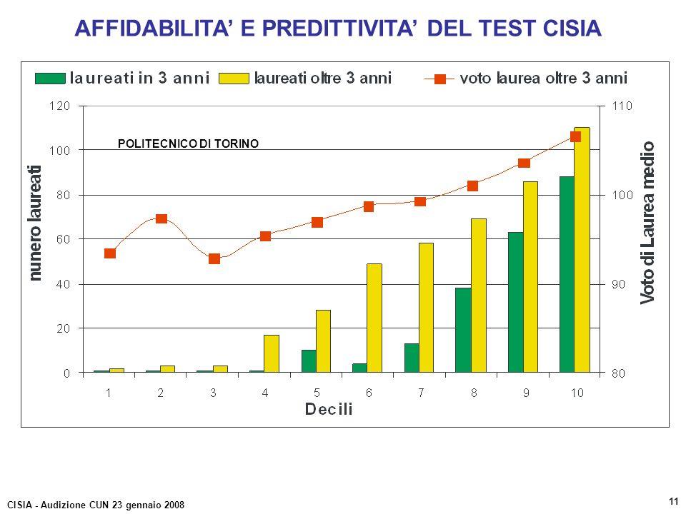POLITECNICO DI TORINO AFFIDABILITA E PREDITTIVITA DEL TEST CISIA CISIA - Audizione CUN 23 gennaio 2008 11