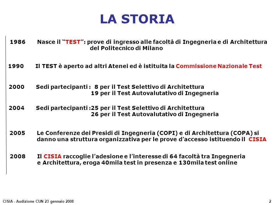 IL TEST DI AUTOVALUTAZIONE FACOLTA DI INGEGNERIA CISIA - Audizione CUN 23 gennaio 2008 13