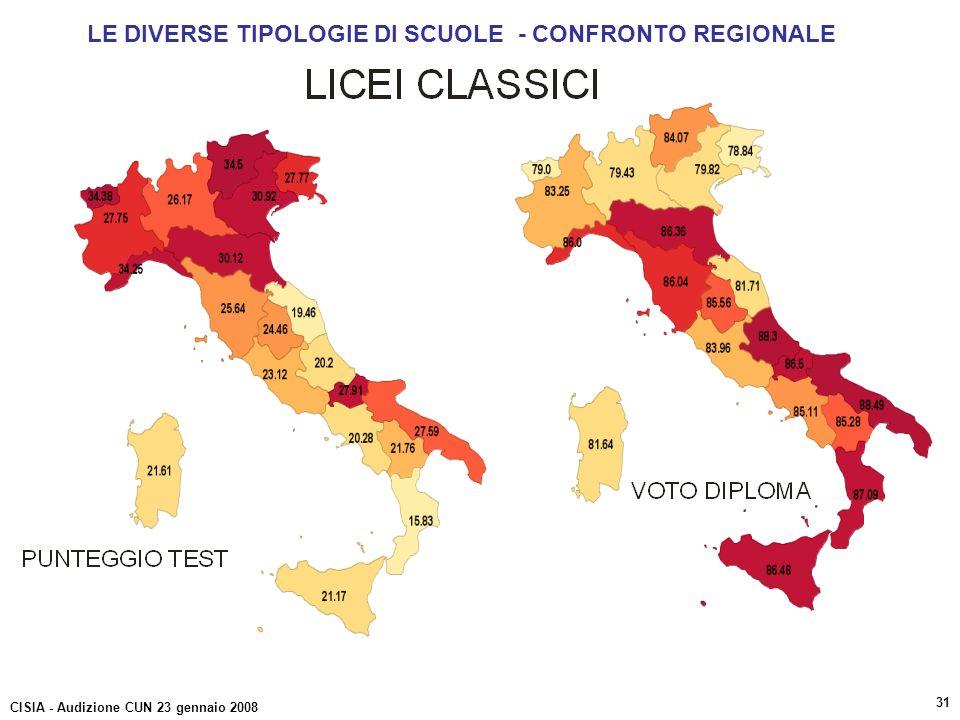 LE DIVERSE TIPOLOGIE DI SCUOLE - CONFRONTO REGIONALE CISIA - Audizione CUN 23 gennaio 2008 31