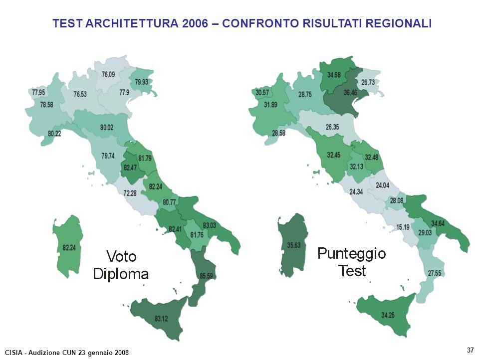 TEST ARCHITETTURA 2006 – CONFRONTO RISULTATI REGIONALI CISIA - Audizione CUN 23 gennaio 2008 37