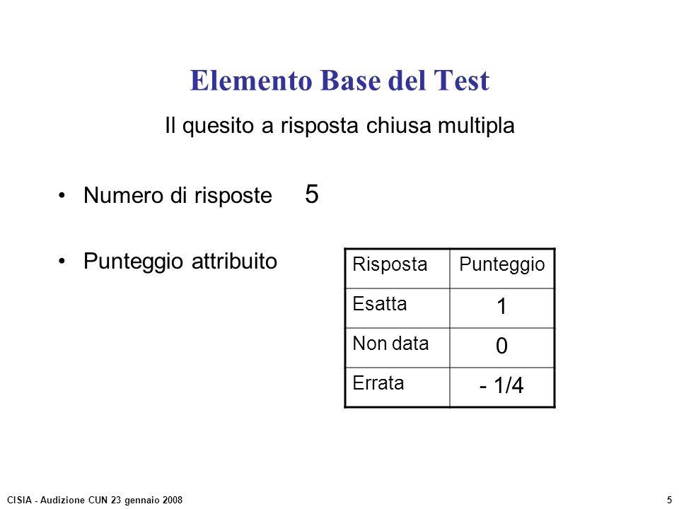 Elemento Base del Test Il quesito a risposta chiusa multipla Numero di risposte 5 Punteggio attribuito RispostaPunteggio Esatta 1 Non data 0 Errata -