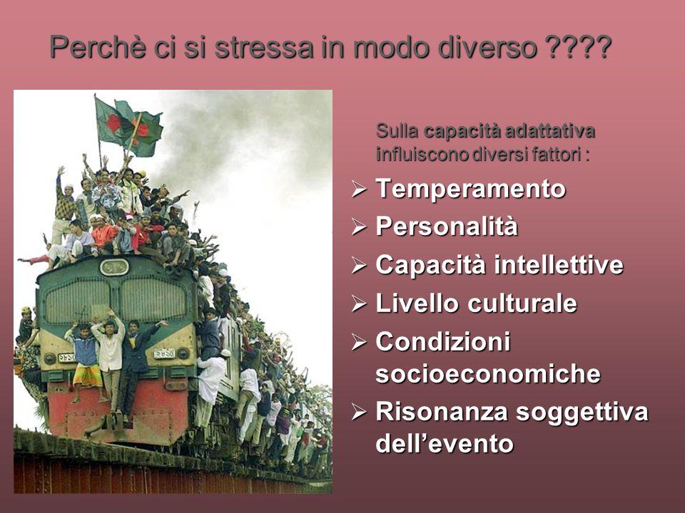 Perchè ci si stressa in modo diverso ???? Sulla capacità adattativa influiscono diversi fattori : Temperamento Temperamento Personalità Personalità Ca