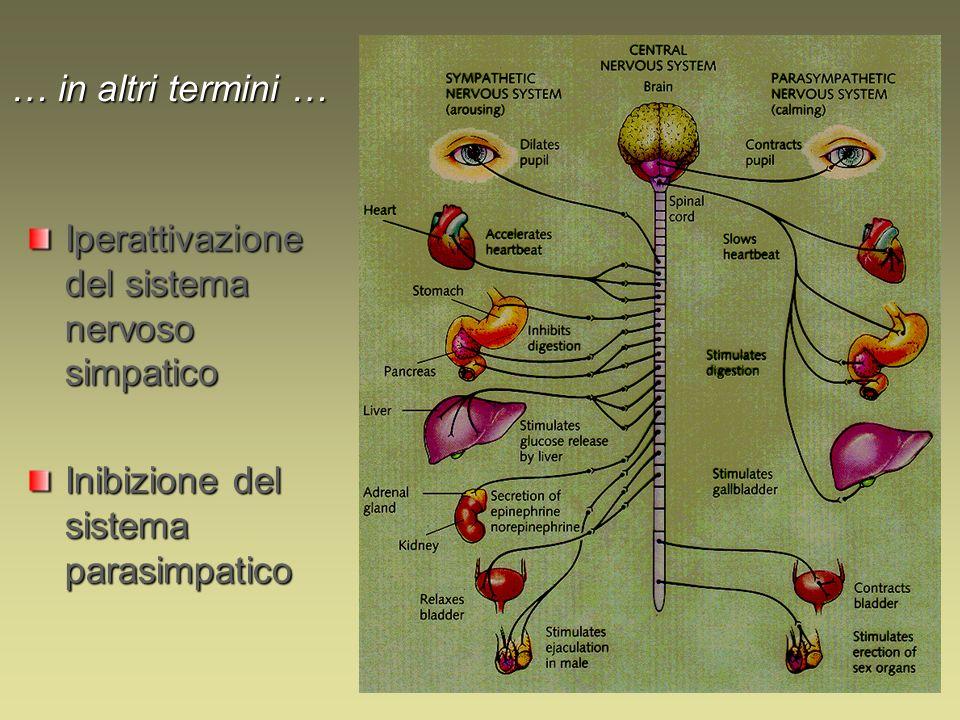 … in altri termini … Iperattivazione del sistema nervoso simpatico Inibizione del sistema parasimpatico