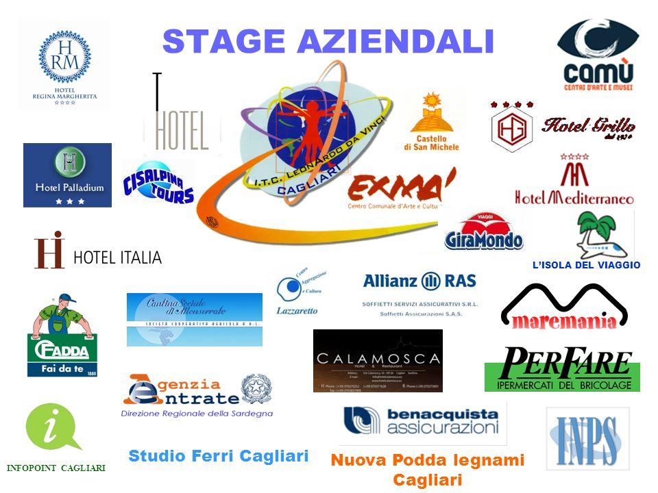 STAGE AZIENDALI INFOPOINT CAGLIARI Studio Ferri Cagliari Nuova Podda legnami Cagliari LISOLA DEL VIAGGIO