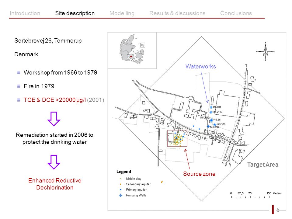 Sortebrovej 26, Tommerup Denmark Workshop from 1966 to 1979 Fire in 1979 TCE & DCE >20000 μg/l (2001) Source zone Waterworks Remediation started in 20