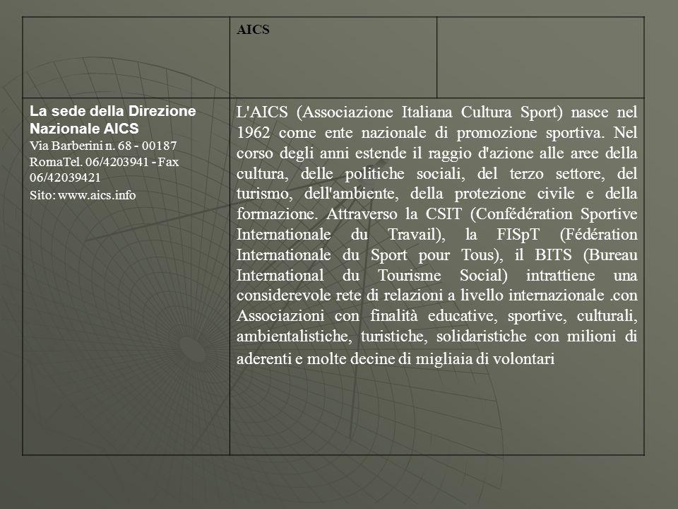 AICS La sede della Direzione Nazionale AICS Via Barberini n. 68 - 00187 RomaTel. 06/4203941 - Fax 06/42039421 Sito: www.aics.info L'AICS (Associazione