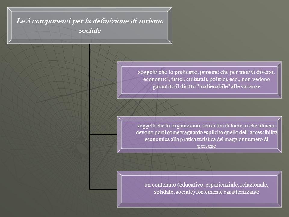 Le 3 componenti per la definizione di turismo sociale soggetti che lo praticano, persone che per motivi diversi, economici, fisici, culturali, politic