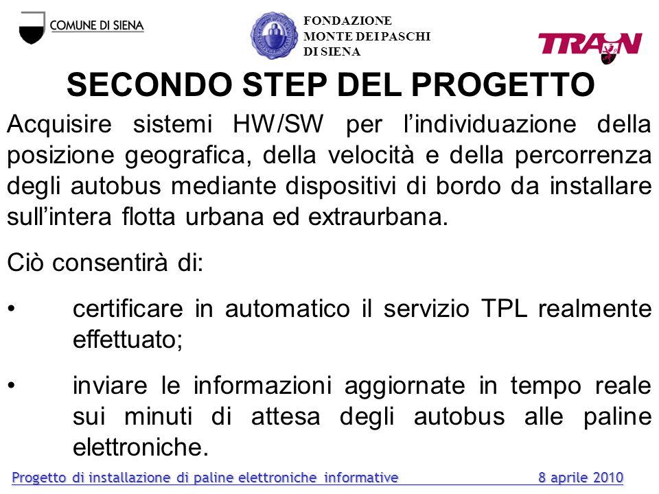 SECONDO STEP DEL PROGETTO Acquisire sistemi HW/SW per lindividuazione della posizione geografica, della velocità e della percorrenza degli autobus med