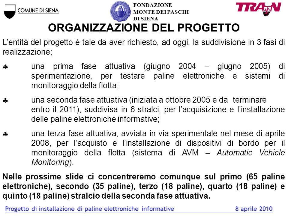 ORGANIZZAZIONE DEL PROGETTO Lentità del progetto è tale da aver richiesto, ad oggi, la suddivisione in 3 fasi di realizzazione; una prima fase attuati