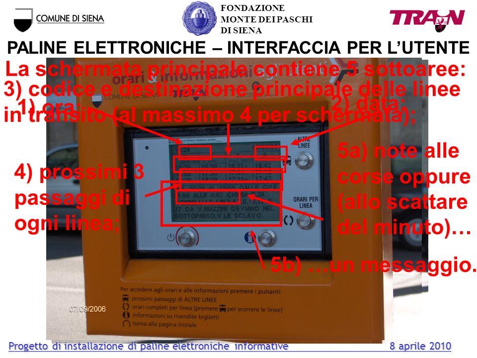 FONDAZIONE MONTE DEI PASCHI DI SIENA E sufficiente seguire le semplici istruzioni alla base del display PALINE ELETTRONICHE – COME SI USANO