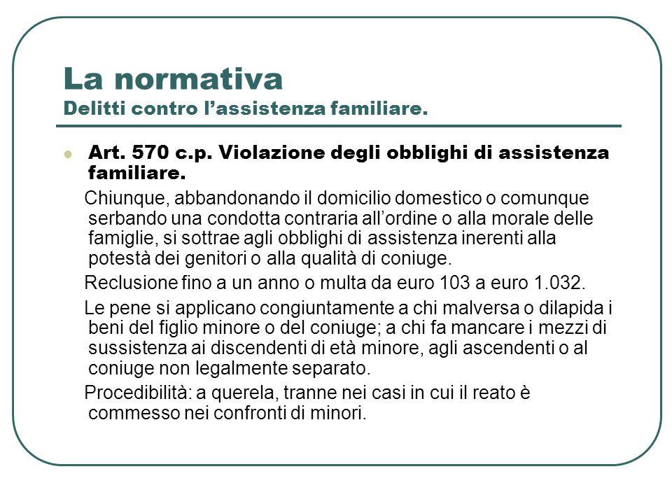 La normativa Delitti contro lassistenza familiare. Art. 570 c.p. Violazione degli obblighi di assistenza familiare. Chiunque, abbandonando il domicili