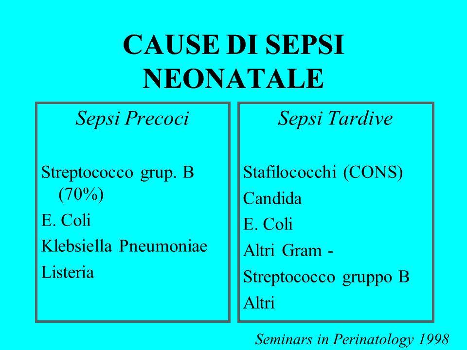 CAUSE DI SEPSI NEONATALE Sepsi Precoci Streptococco grup. B (70%) E. Coli Klebsiella Pneumoniae Listeria Sepsi Tardive Stafilococchi (CONS) Candida E.