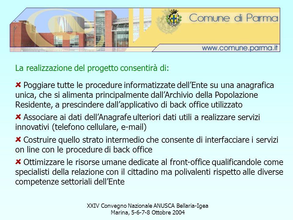 XXIV Convegno Nazionale ANUSCA Bellaria-Igea Marina, 5-6-7-8 Ottobre 2004 I servizi on line poggiano su di un Data Warehouse ove sono riversati quotidianamente i dati dei diversi sistemi applicativi.