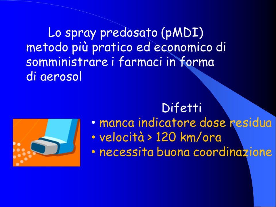 Lo spray predosato (pMDI) metodo più pratico ed economico di somministrare i farmaci in forma di aerosol Difetti manca indicatore dose residua velocit