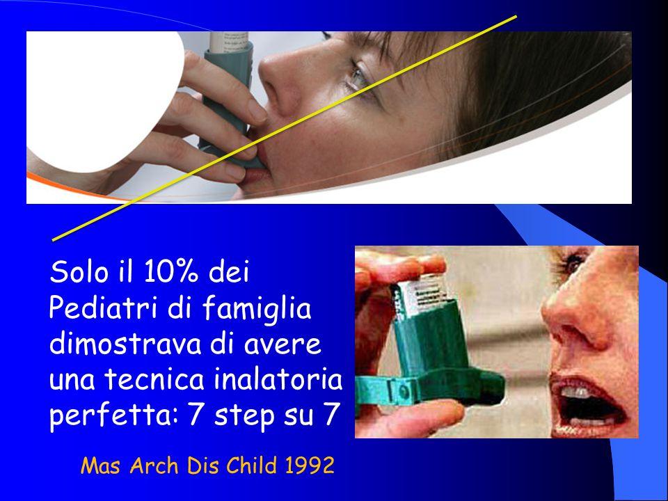 Solo il 10% dei Pediatri di famiglia dimostrava di avere una tecnica inalatoria perfetta: 7 step su 7 Mas Arch Dis Child 1992