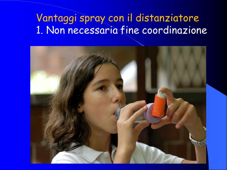 Vantaggi spray con il distanziatore 1. Non necessaria fine coordinazione