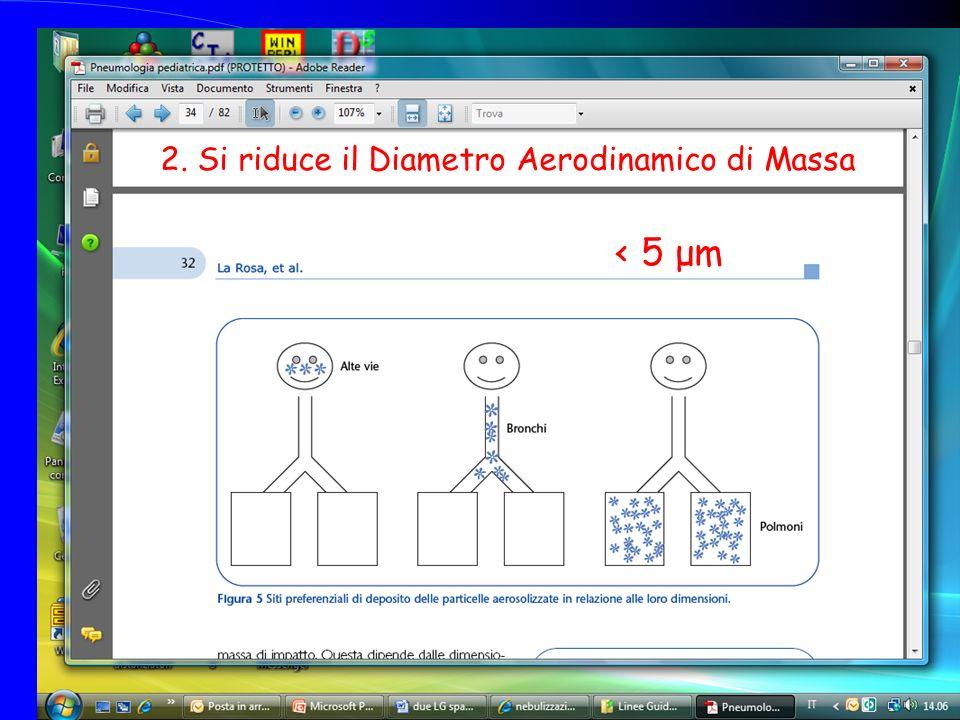2. Si riduce il Diametro Aerodinamico di Massa < 5 μm
