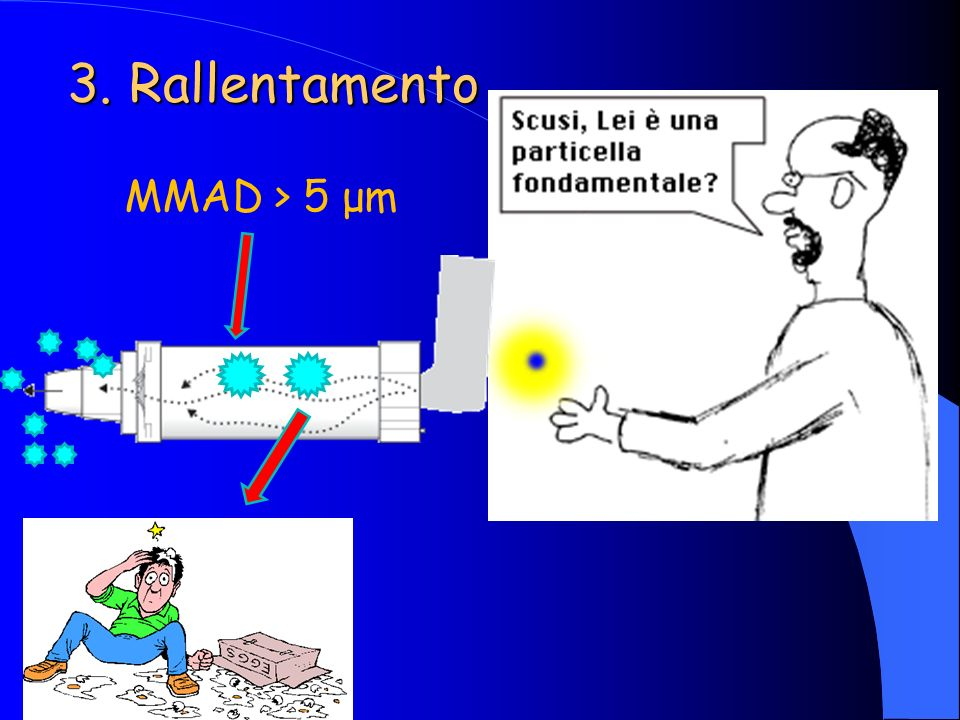 3. Rallentamento MMAD > 5 μm