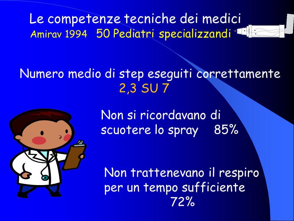 Le competenze tecniche dei medici Amirav 1994 50 Pediatri specializzandi Numero medio di step eseguiti correttamente 2,3 SU 7 Non si ricordavano di sc