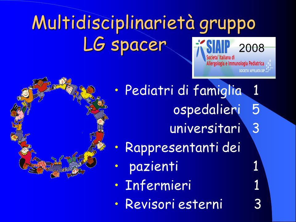 Multidisciplinarietà gruppo LG spacer Multidisciplinarietà gruppo LG spacer Pediatri di famiglia 1 ospedalieri 5 universitari 3 Rappresentanti dei paz
