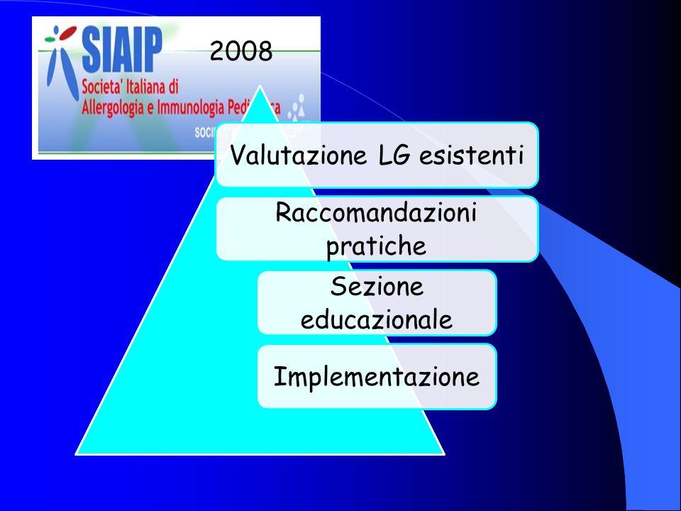 2008 Valutazione LG esistenti Raccomandazioni pratiche Sezione educazionale Implementazione