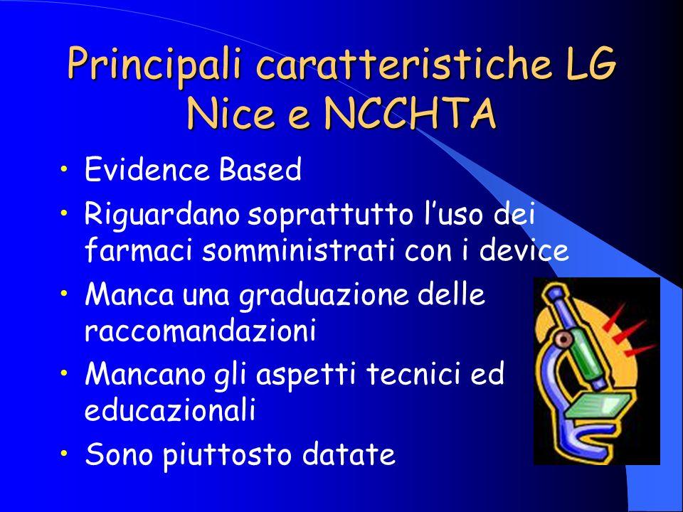 Principali caratteristiche LG Nice e NCCHTA Evidence Based Riguardano soprattutto luso dei farmaci somministrati con i device Manca una graduazione de