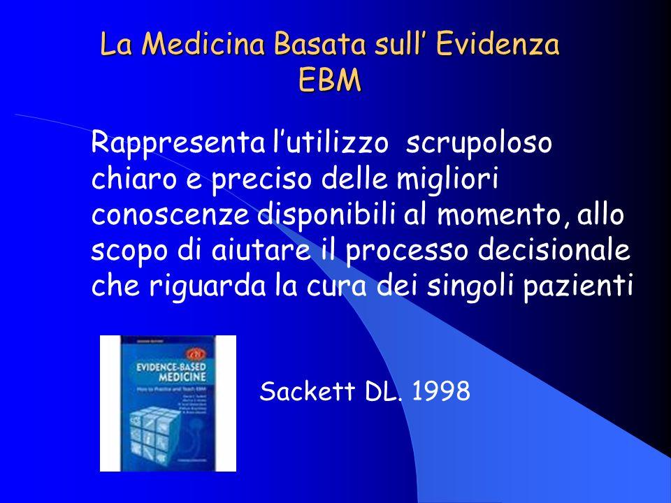 Le decisioni cliniche devono derivare Esperienza individuale Miglior evidenza della letteratura Valori e preferenze del paziente Sackett DL.