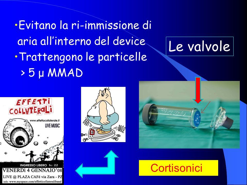 Evitano la ri-immissione di aria allinterno del device Trattengono le particelle > 5 μ MMAD Le valvole Cortisonici