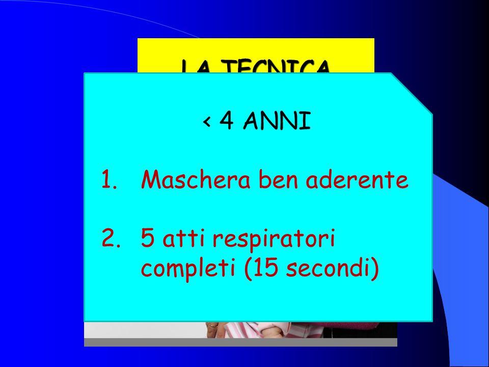 LA TECNICA < 4 ANNI 1.Maschera ben aderente 2.5 atti respiratori completi (15 secondi)