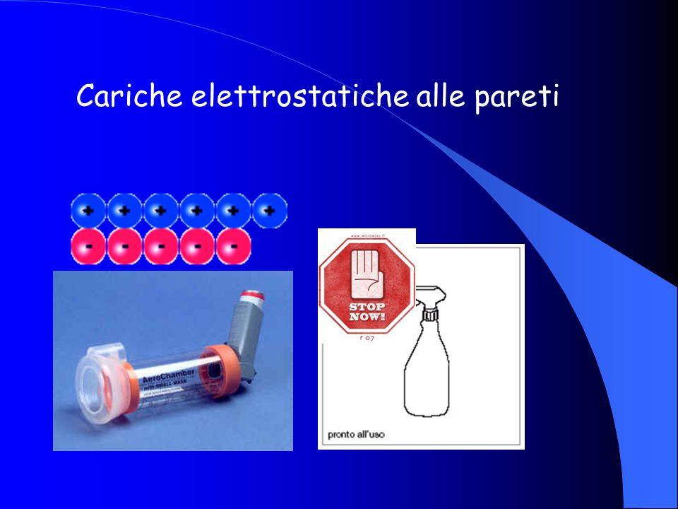 Cariche elettrostatiche alle pareti