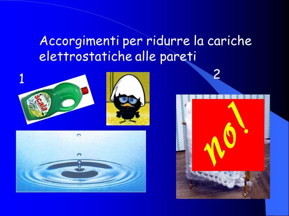 Accorgimenti per ridurre la cariche elettrostatiche alle pareti 1 2