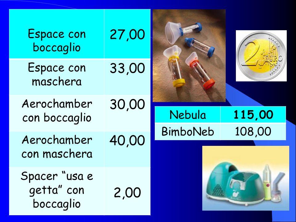 Espace con boccaglio 27,00 Espace con maschera 33,00 Aerochamber con boccaglio 30,00 Aerochamber con maschera 40,00 Spacer usa e getta con boccaglio 2