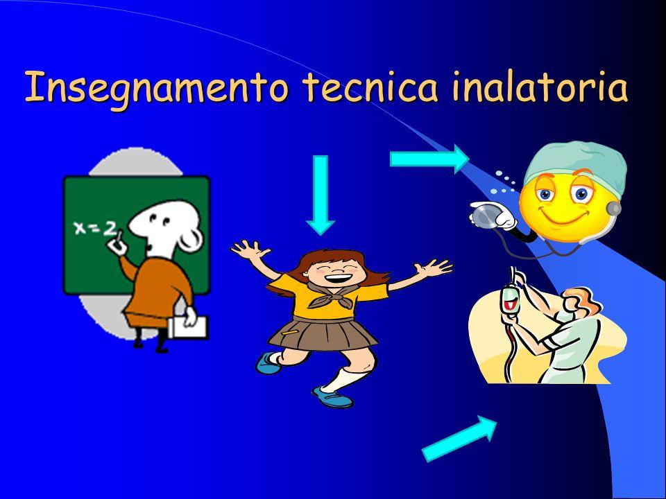Insegnamento tecnica inalatoria Insegnamento tecnica inalatoria