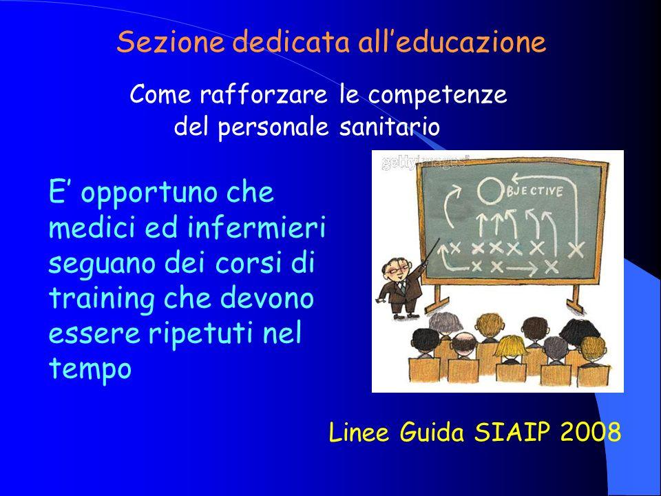 Come rafforzare le competenze del personale sanitario Sezione dedicata alleducazione 98% Linee Guida SIAIP 2008 E opportuno che medici ed infermieri s