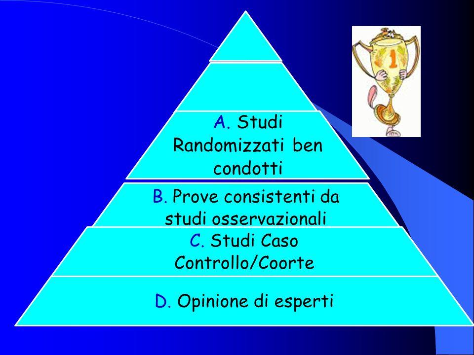 A. Studi Randomizzati ben condotti B. Prove consistenti da studi osservazionali C. Studi Caso Controllo/Coorte D. Opinione di esperti
