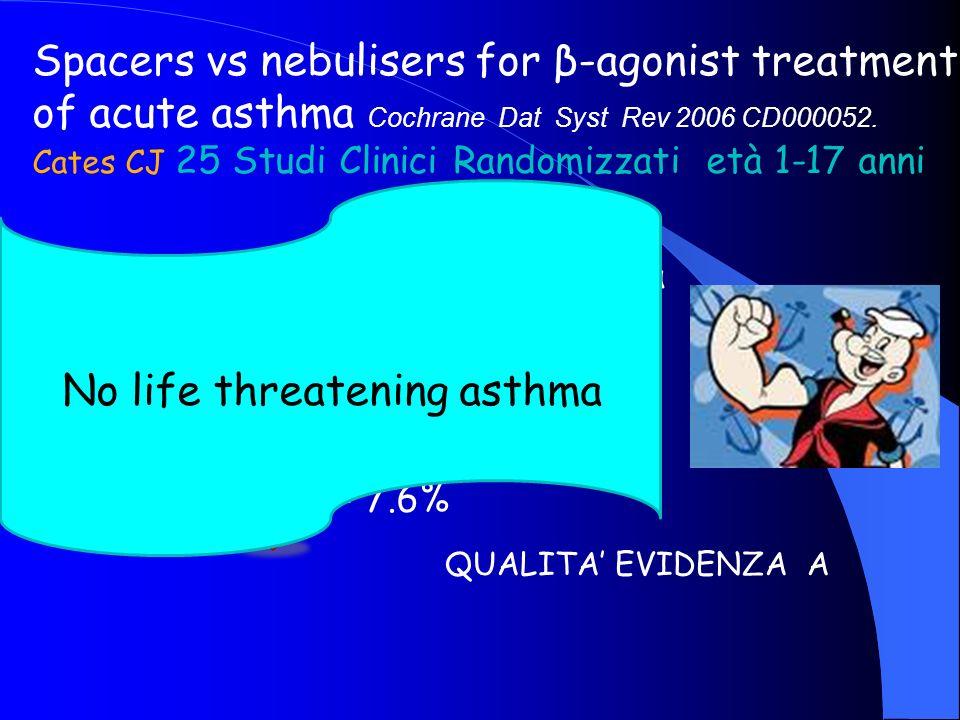 La quantità di farmaco reso disponibile da un distanziatore aumenta in proporzione al suo volume Barry J Aerosol Med 1995 150 ml DSCG +90% < 5 μm 750 ml DSCG +124%
