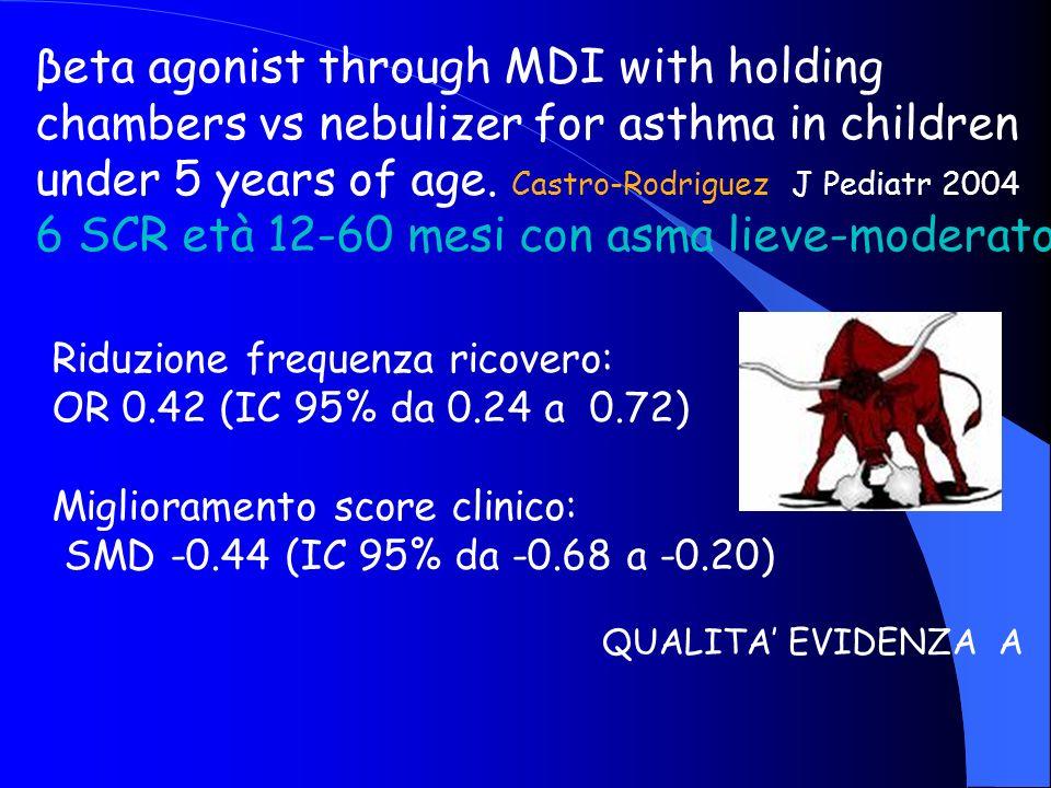 Lo spray predosato (pMDI) metodo più pratico ed economico di somministrare i farmaci in forma di aerosol Difetti manca indicatore dose residua velocità > 120 km/ora necessita buona coordinazione