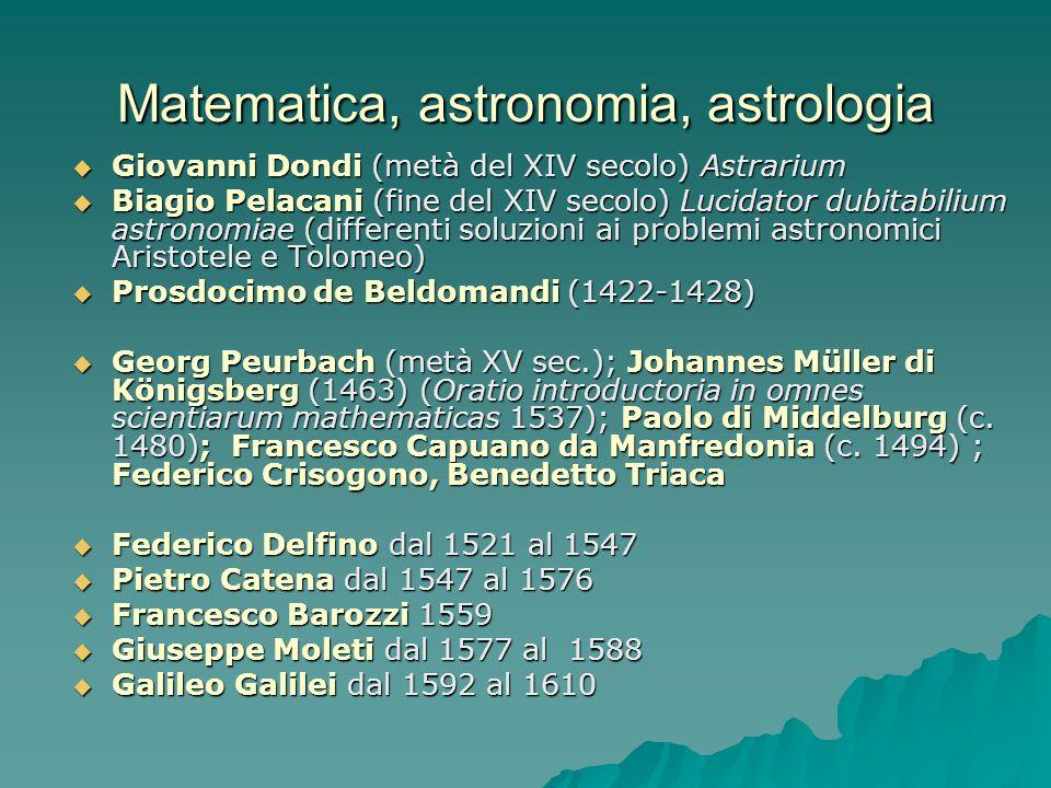 Matematica, astronomia, astrologia Giovanni Dondi (metà del XIV secolo) Astrarium Giovanni Dondi (metà del XIV secolo) Astrarium Biagio Pelacani (fine