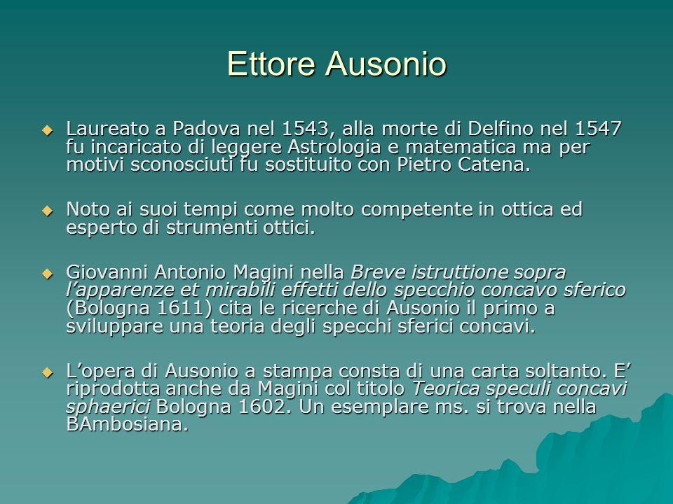 Ettore Ausonio Laureato a Padova nel 1543, alla morte di Delfino nel 1547 fu incaricato di leggere Astrologia e matematica ma per motivi sconosciuti f