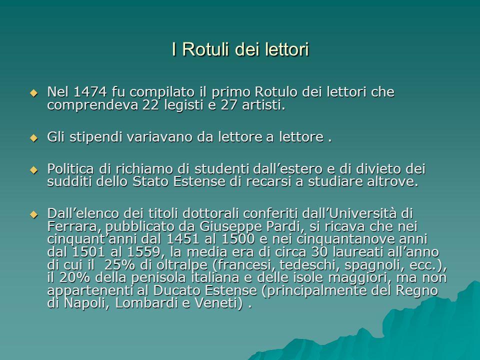 I Rotuli dei lettori Nel 1474 fu compilato il primo Rotulo dei lettori che comprendeva 22 legisti e 27 artisti. Nel 1474 fu compilato il primo Rotulo