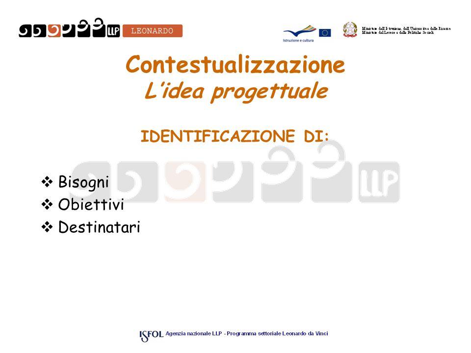 Contestualizzazione Lidea progettuale IDENTIFICAZIONE DI: Bisogni Obiettivi Destinatari