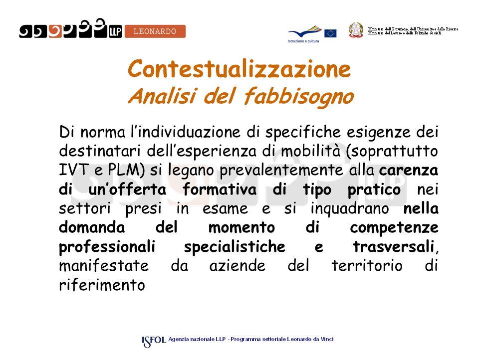 Contestualizzazione Analisi del fabbisogno Di norma lindividuazione di specifiche esigenze dei destinatari dellesperienza di mobilità (soprattutto IVT